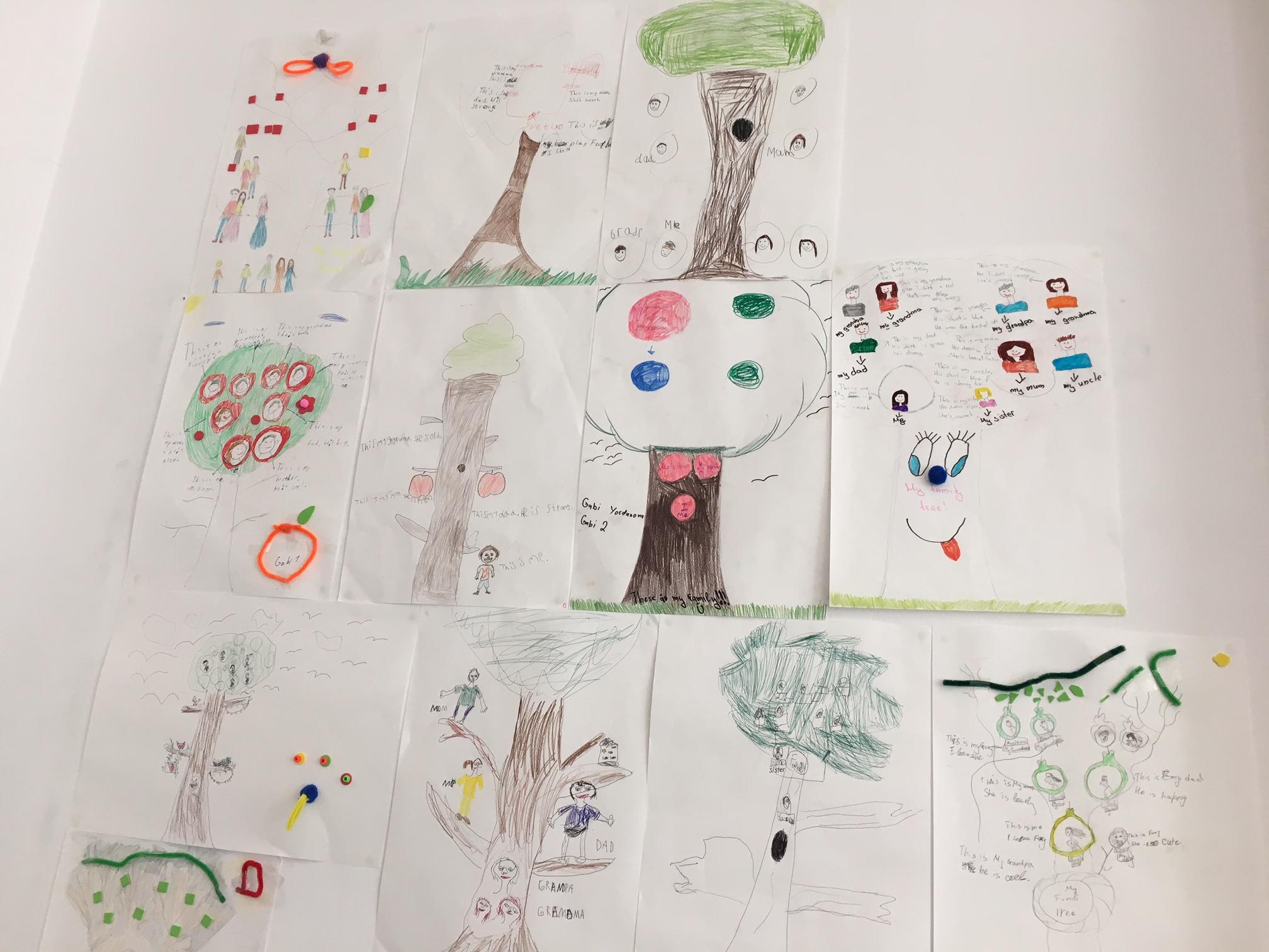 Family tree - summer school
